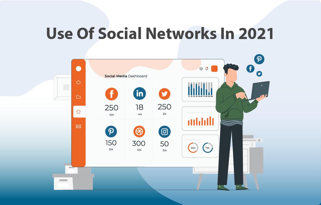 استفاده از شبکههای اجتماعی در سال 2021